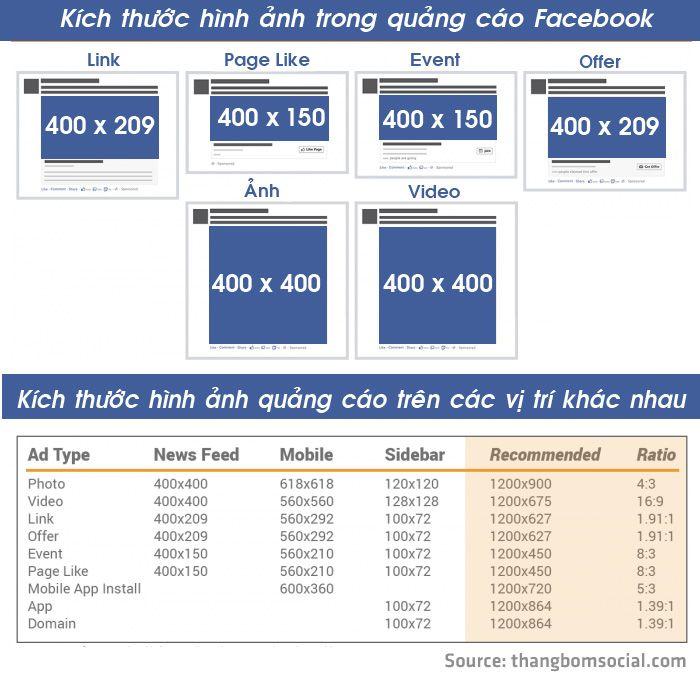 ảnh quảng cáo facebook facebook ads size