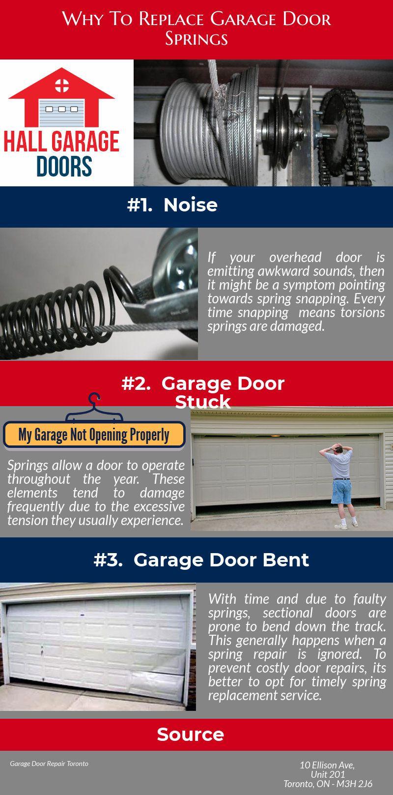Broken Garage Door Spring Hall Garage Door Experts Always Ready