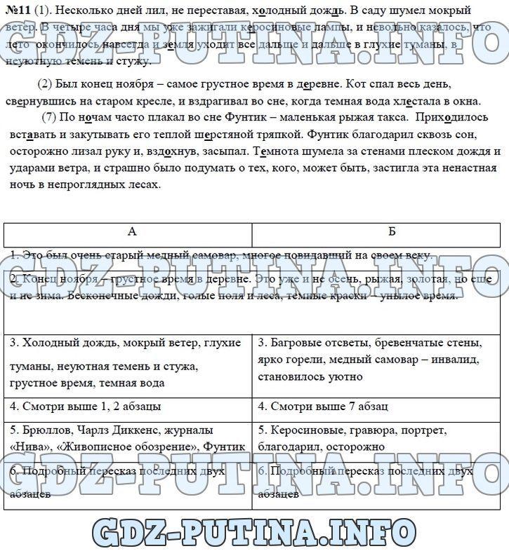 Гдз по украинскому языку 6 класс