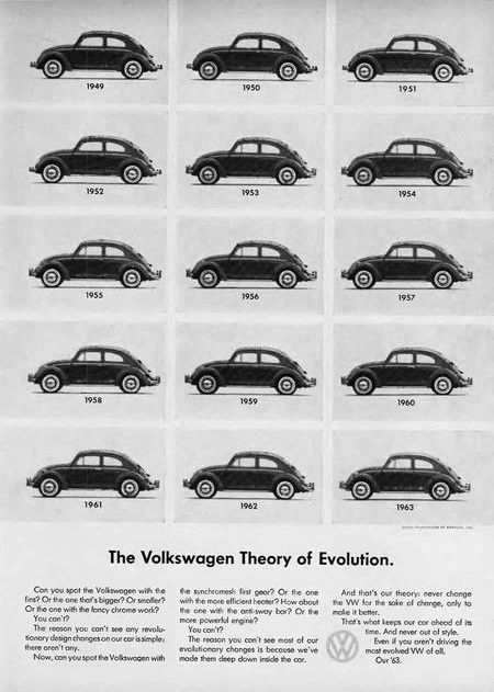 coccinelle vw evolution