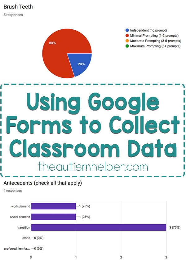 Using Google Forms To Collect Classroom Data With Images