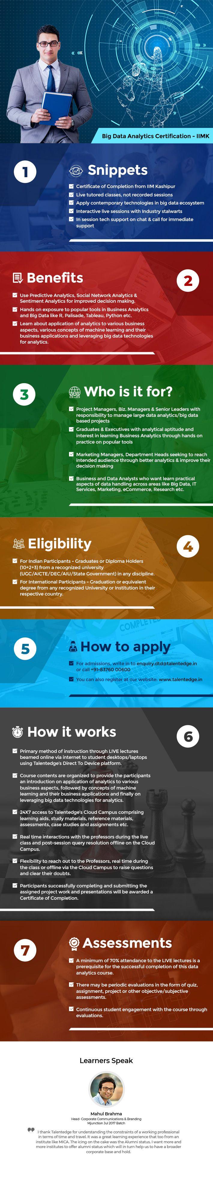 Big Data Analytics Course Certification From Iim Kashipur India