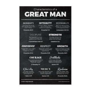 Characteristics of a Great Man Poster   Zazzle.com