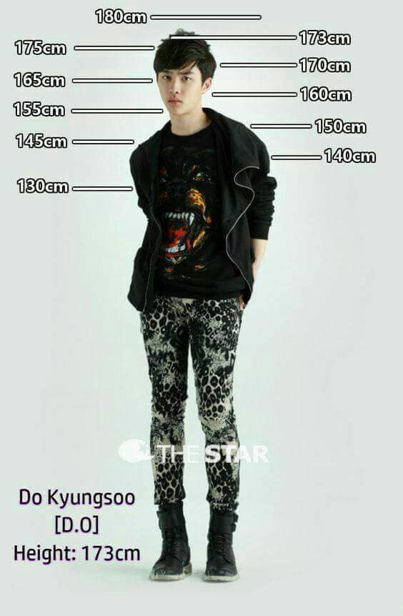 I M 175 Cm And Kyungsoo Is My Bias First Time I Ve Fallen For A Guy Shorter Than Me Exo Selebritas Luhan