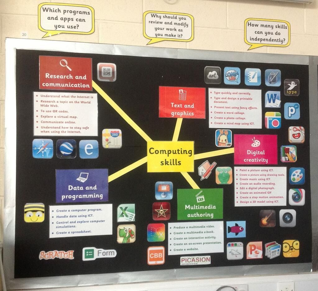 Ict Classroom Ideas ~ Ict display pinterest school and