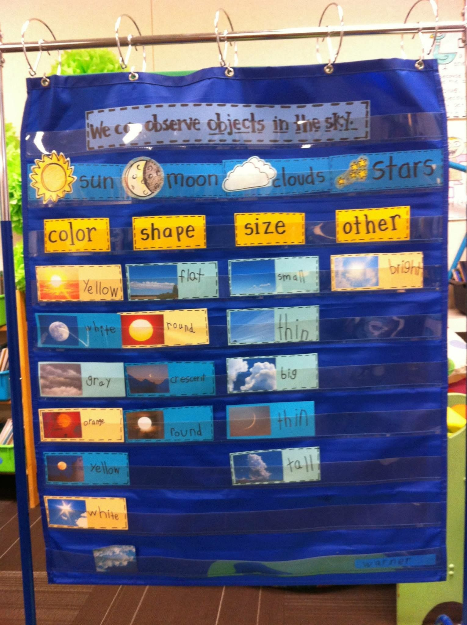 Objects In The Sky Physical Properties Science Word Wall