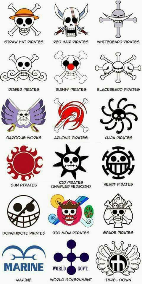 Symbols Of Each Crew One Piece Others Pinterest Symbols