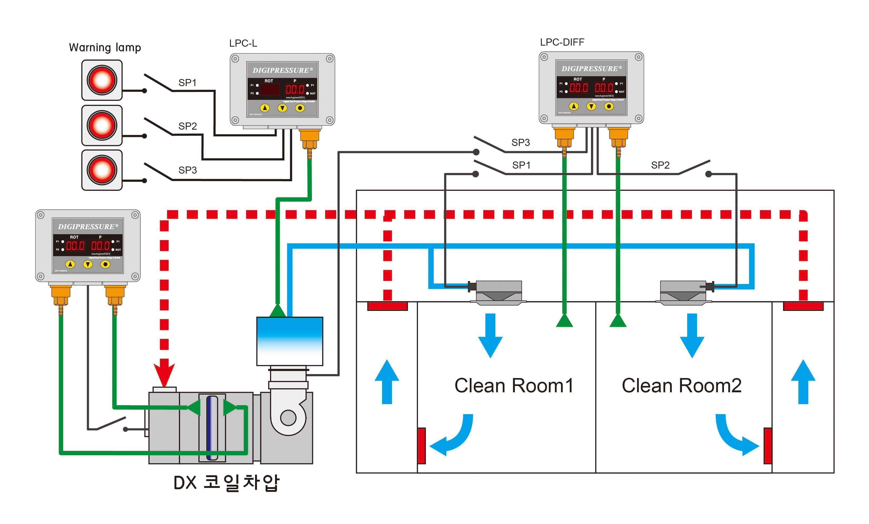 Apartment Air System : Image result for clean room air system undercover