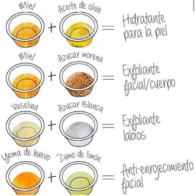 La Vie Diy Diy All Natural Detoxifying Mask: Cuidado De La Piel, Tips Belleza