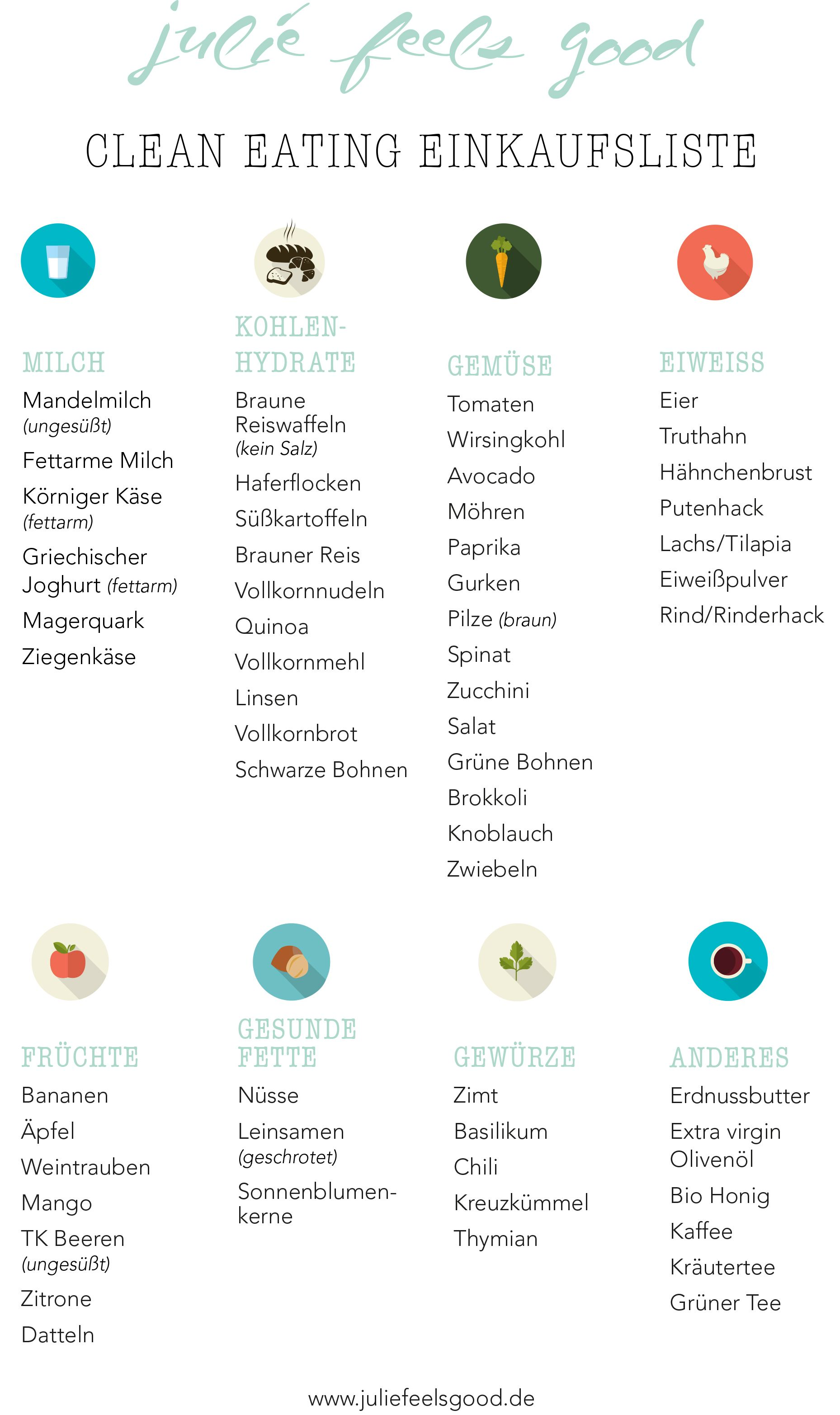 Clean Eating Einkaufsliste | Pinterest | Clean eating, Food and Low carb