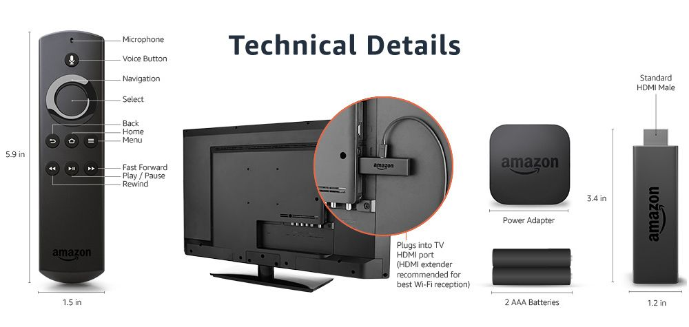 Tech Specs Amazon fire tv, Fire tv, Amazon fire tv stick