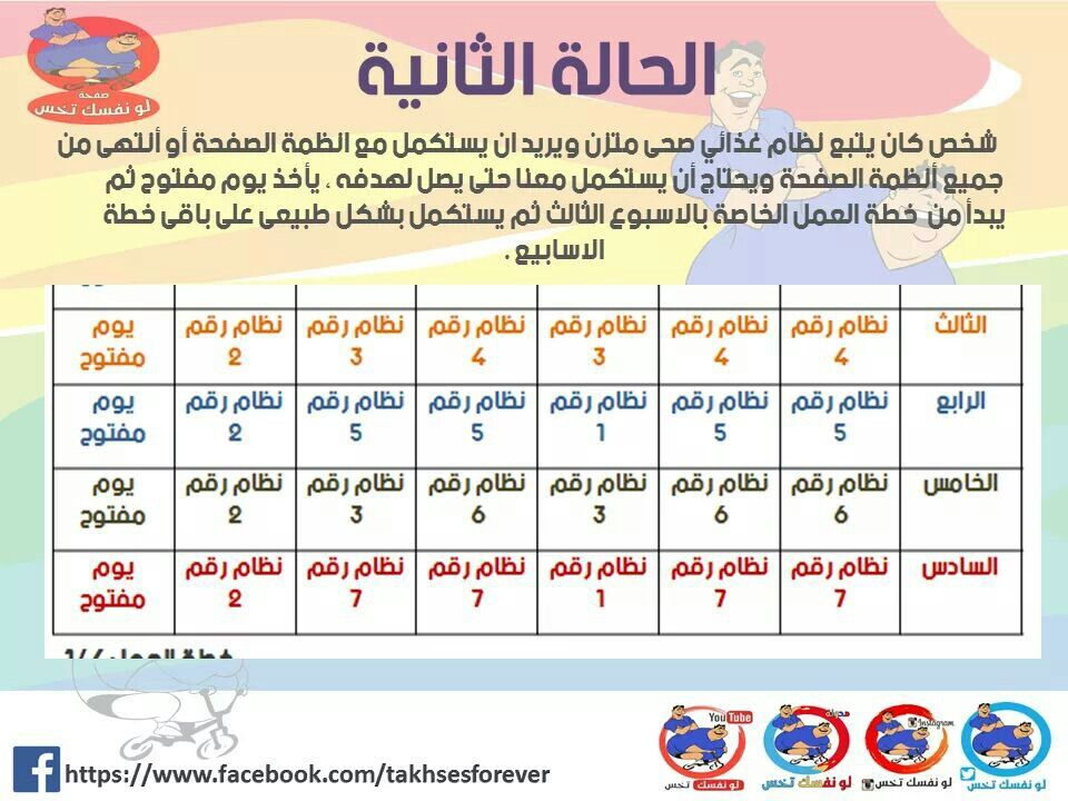 Pin By Abrar Jawad On دايت نحافة رشاقه How To Plan Words Word Search Puzzle