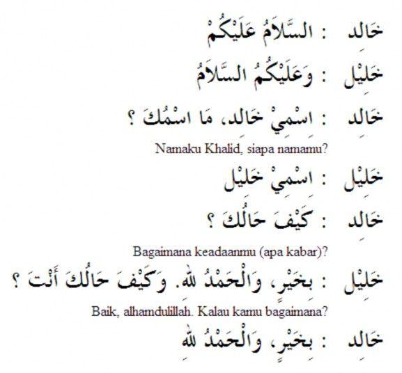 Pelajaran Bahasa Arab Hiwar At Taaruf الت ع ار ف Perkenalan Bahasa Arab Bahasa Kosakata