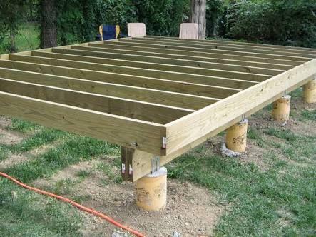 Resultado De Imagen Para 12x16 Deck Plans Garage In 2019