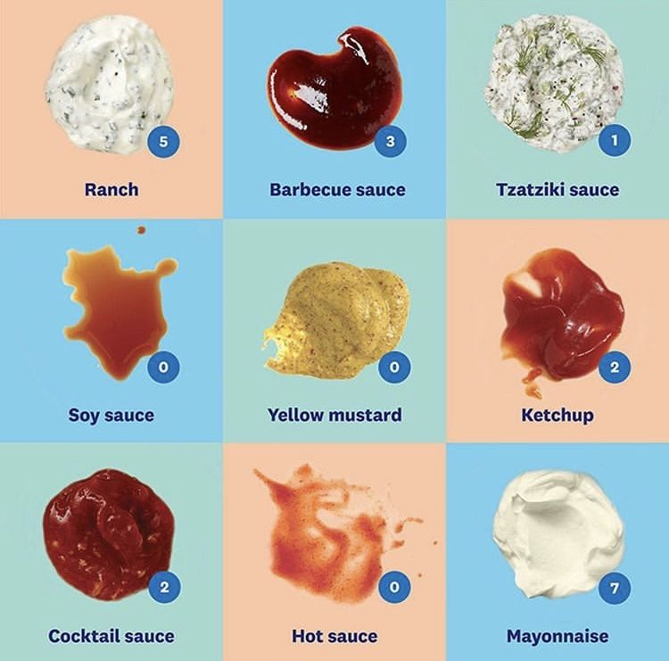 Condiments smart points condiments how to cook burgers