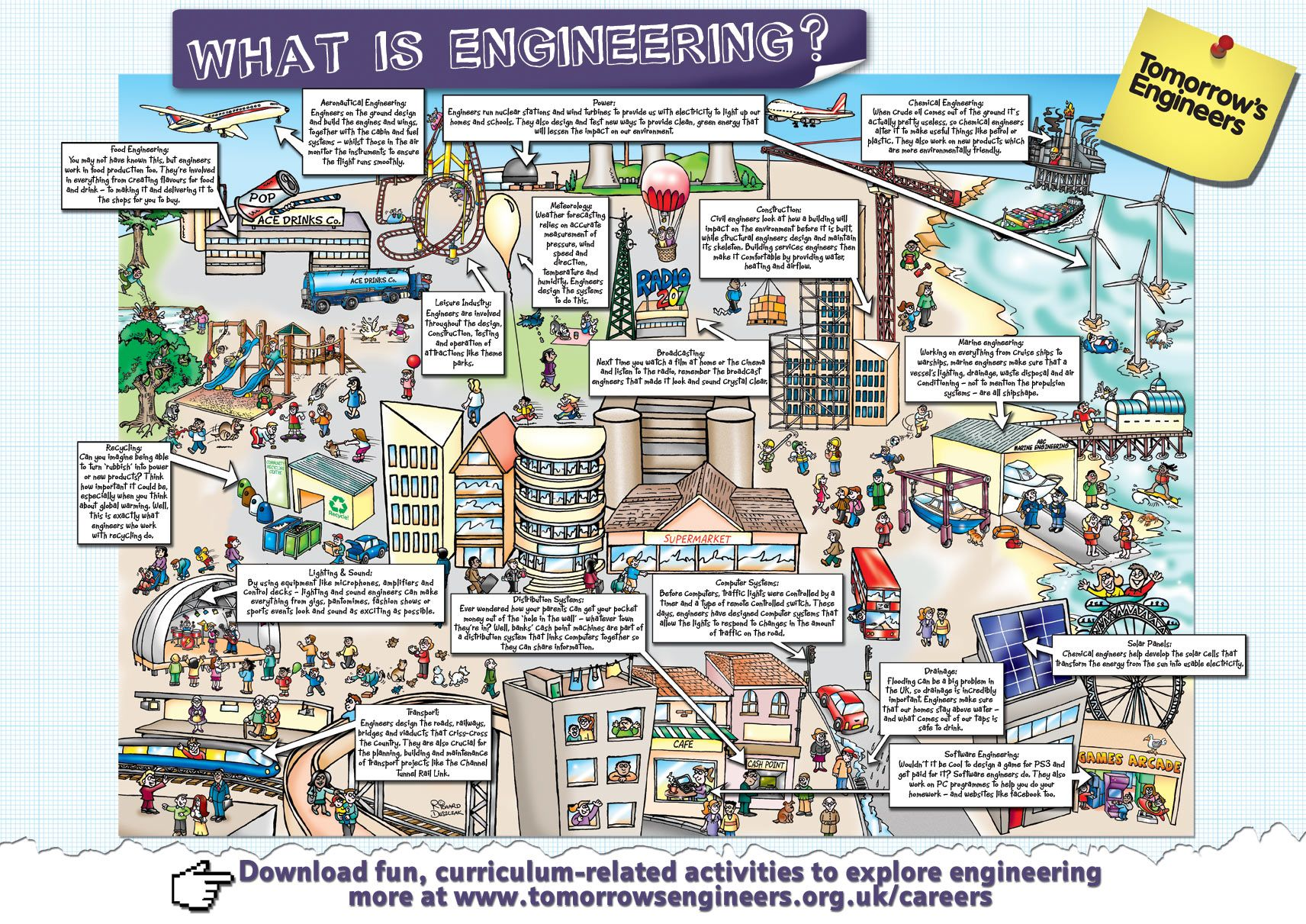 Fantastic Graphic Novel What Is Engineering Exploring The Whole