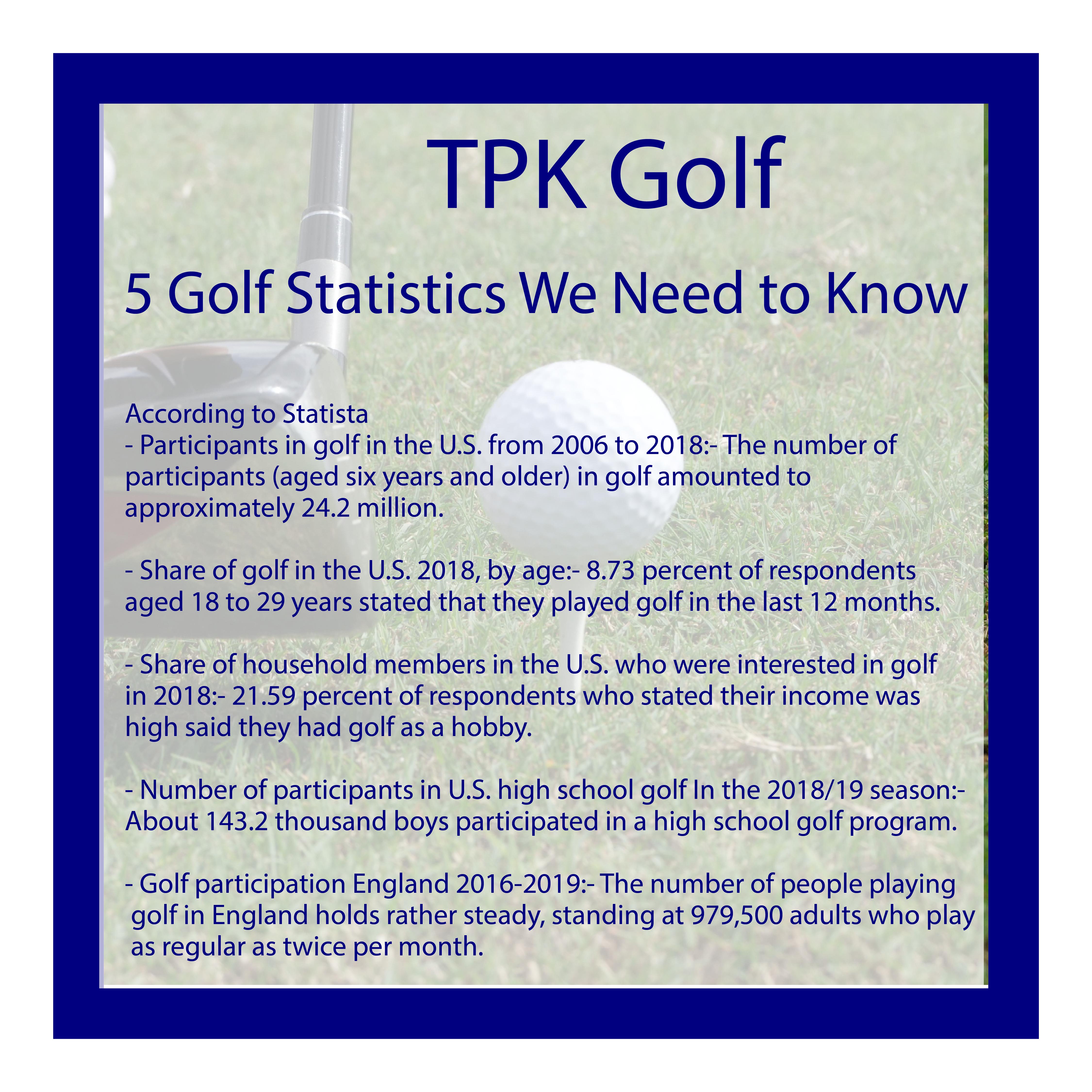 16++ All time golf statistics viral