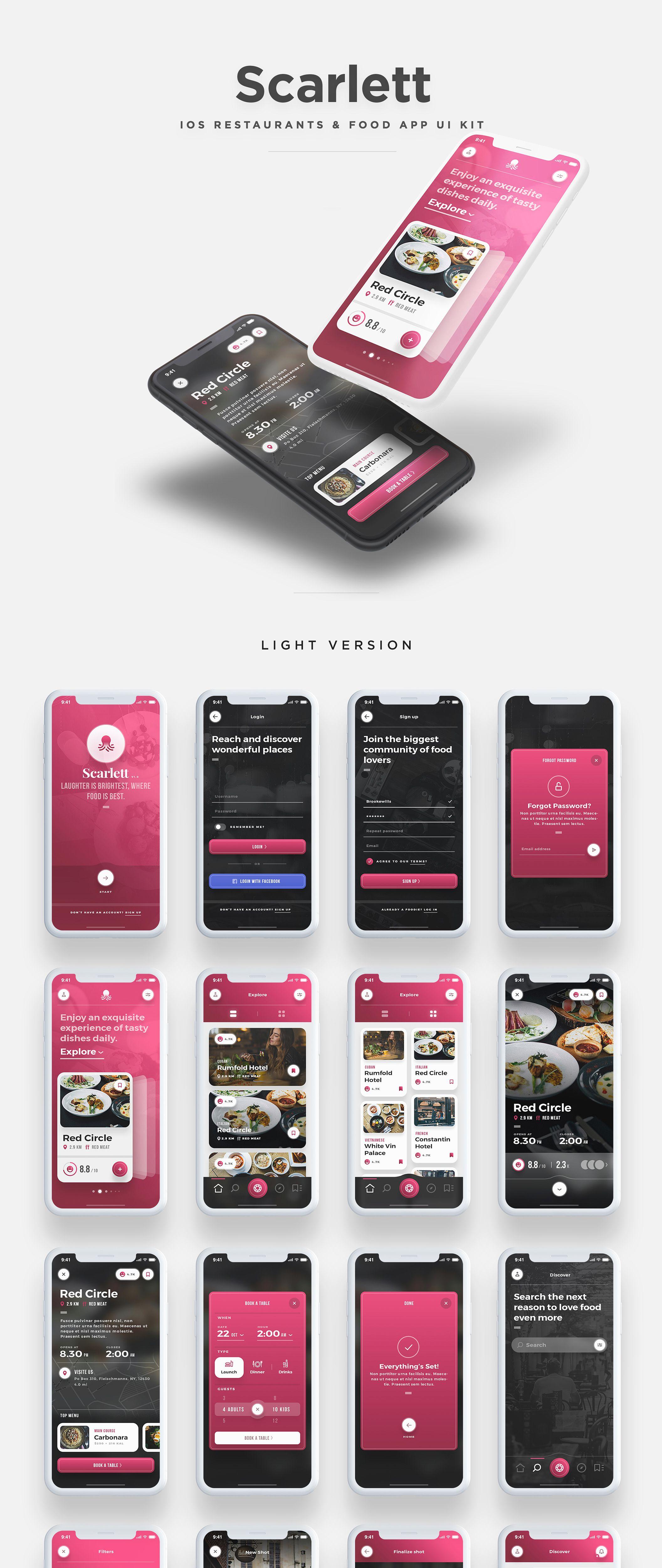 Scarlett Mobile UI kit — UI Kits on UI8 | UX | UI Design
