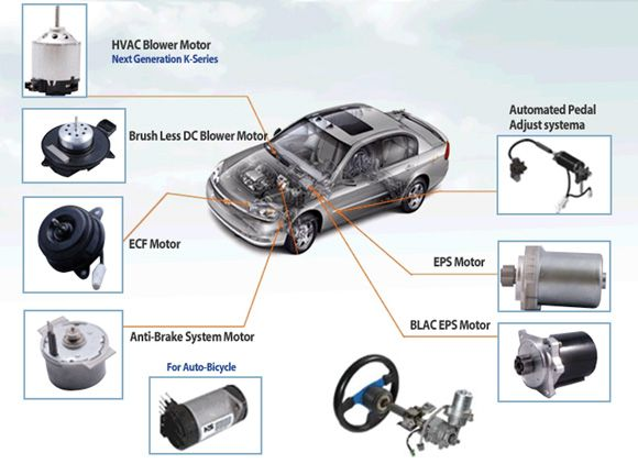 Pin by the easy car parts on the easy car parts uk for Electric motor price list