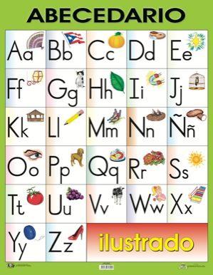 Abecedario ilustrado (Impreso) | Spanish alphabet, Alphabet ...