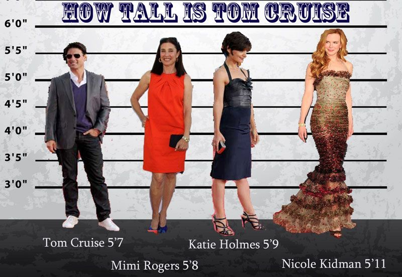 6f94acf177 how-tall-is-tom-cruise
