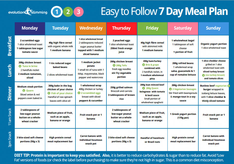 7-day mediterranean diet plan