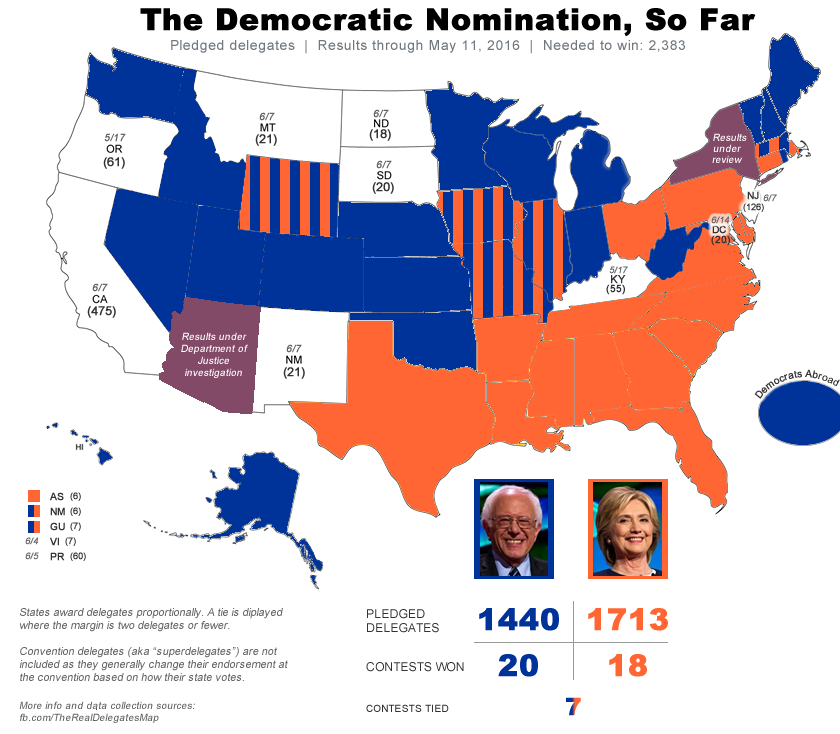 The Real Delegate Count Bernieorbust Stillsanders Election 2018