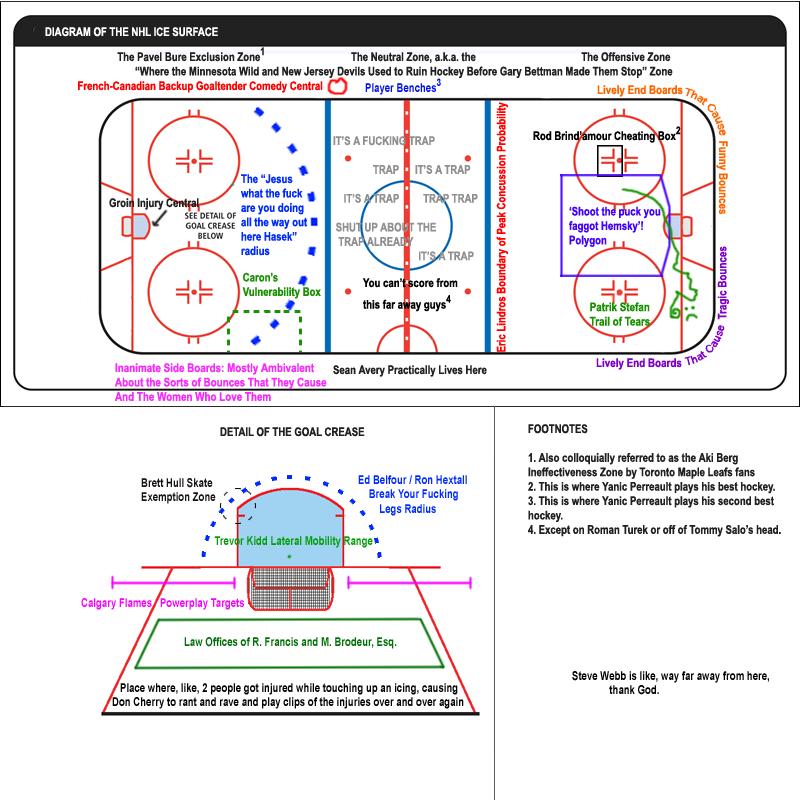 Ice Hockey Rink International Ice Hockey Rink Ice Hockey Hockey
