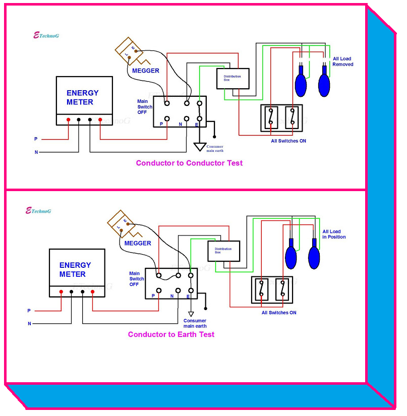 Pin On Electrical Diagrams