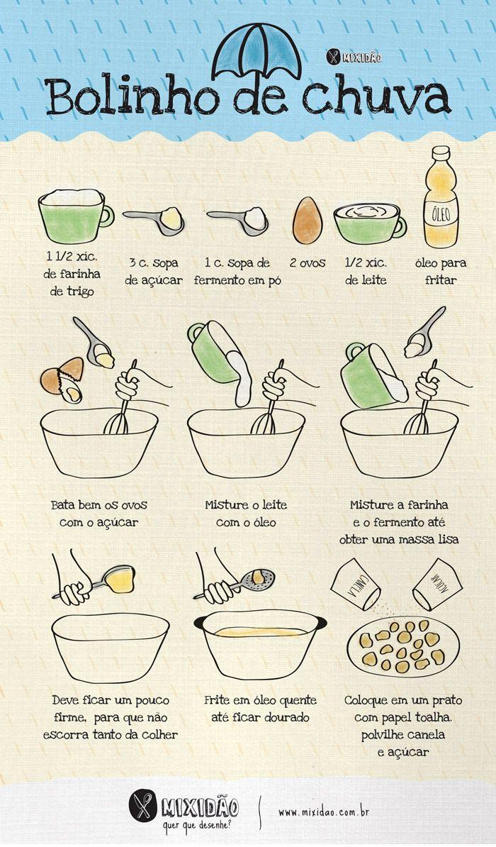 Receita Ilustrada 44 Bolinho De Chuva Mixidão Receita Ilustrada Receitas Receitas Culinárias
