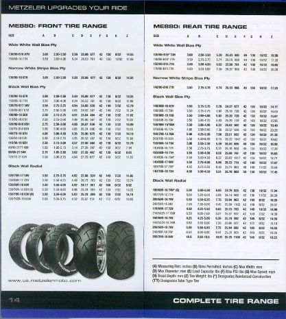 Motorcycle Tire Sizes Chart  Today Most New Cars Which Are Sold