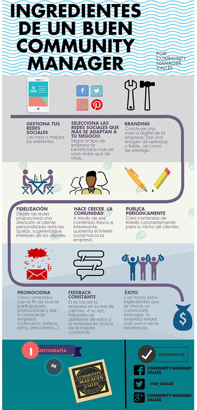 Ingredientes de un buen Community Manager #infografia #infographic #socialmedia - TICs y Formación