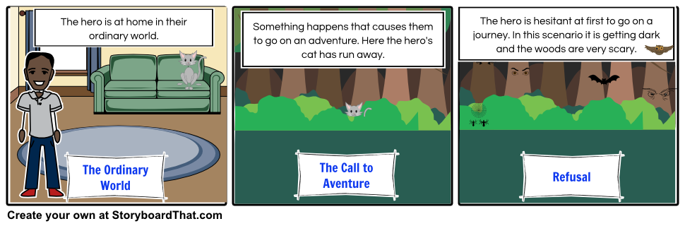 teach the heroic journey with a visually driven lesson