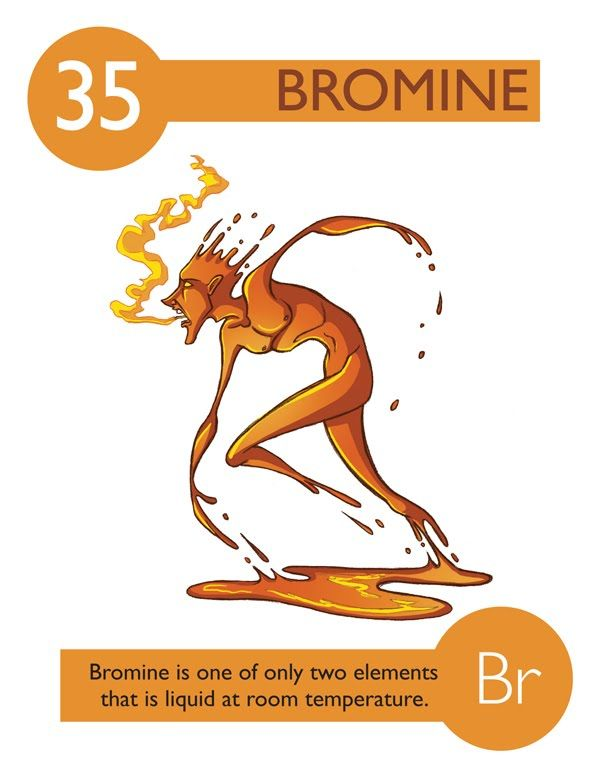 Alchemy Transforming the elements into characters Periodic table - copy bromine periodic table atomic number