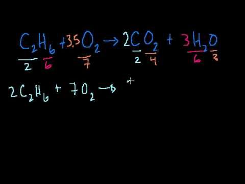 Balancing Chemical Equations C Equations and Reactiona Pinterest - sample physical education lesson plan template