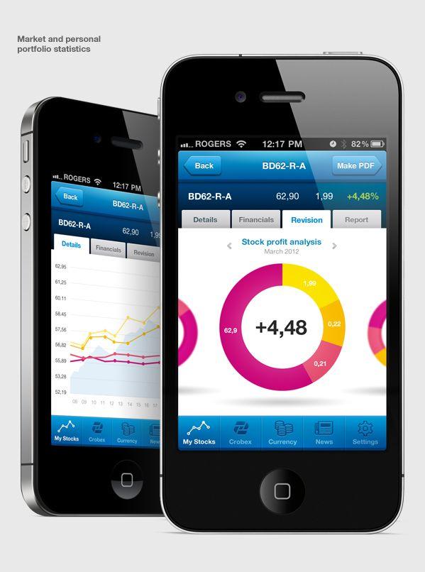 Croatian Market Portfolio iPhone App Iphone app