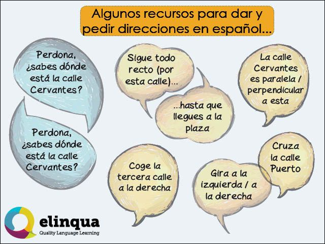 Some useful expressions to ask for directions in Spanish. Don't ...