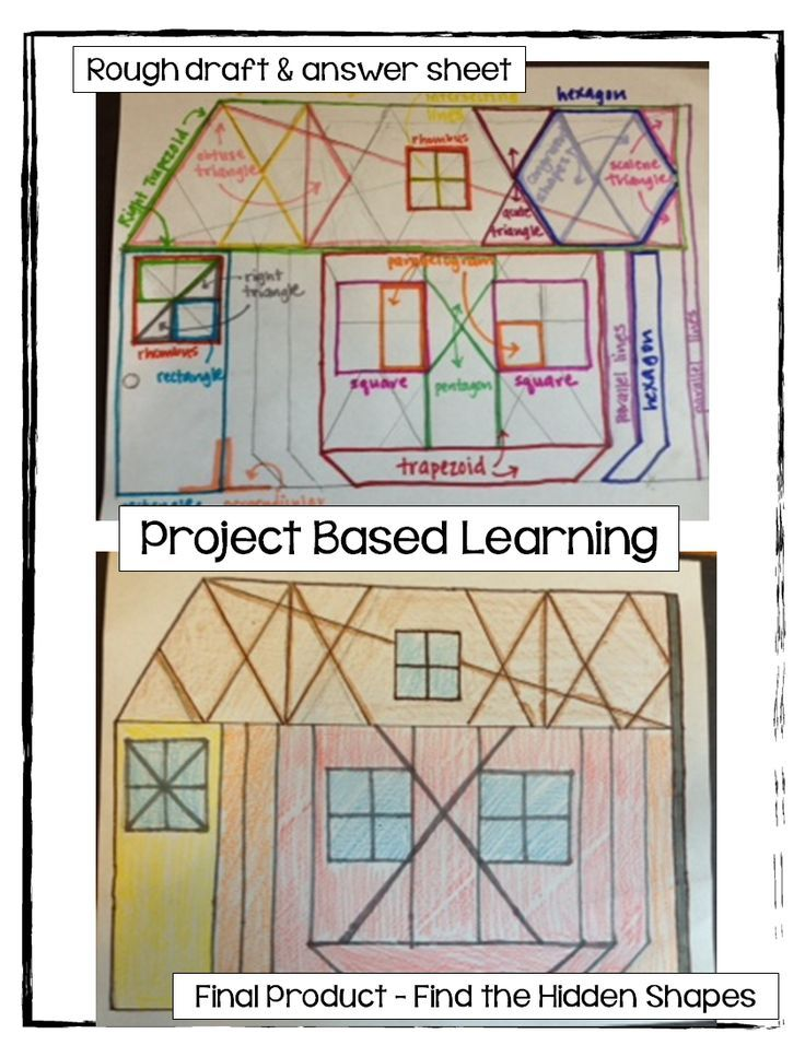 elementary math project Elementary math projects: ideas and tips for teachers and parents elementary students learn well when they are engaged in hands-on activities math projects can help students engage with math topics and develop a deep understanding of the subject.