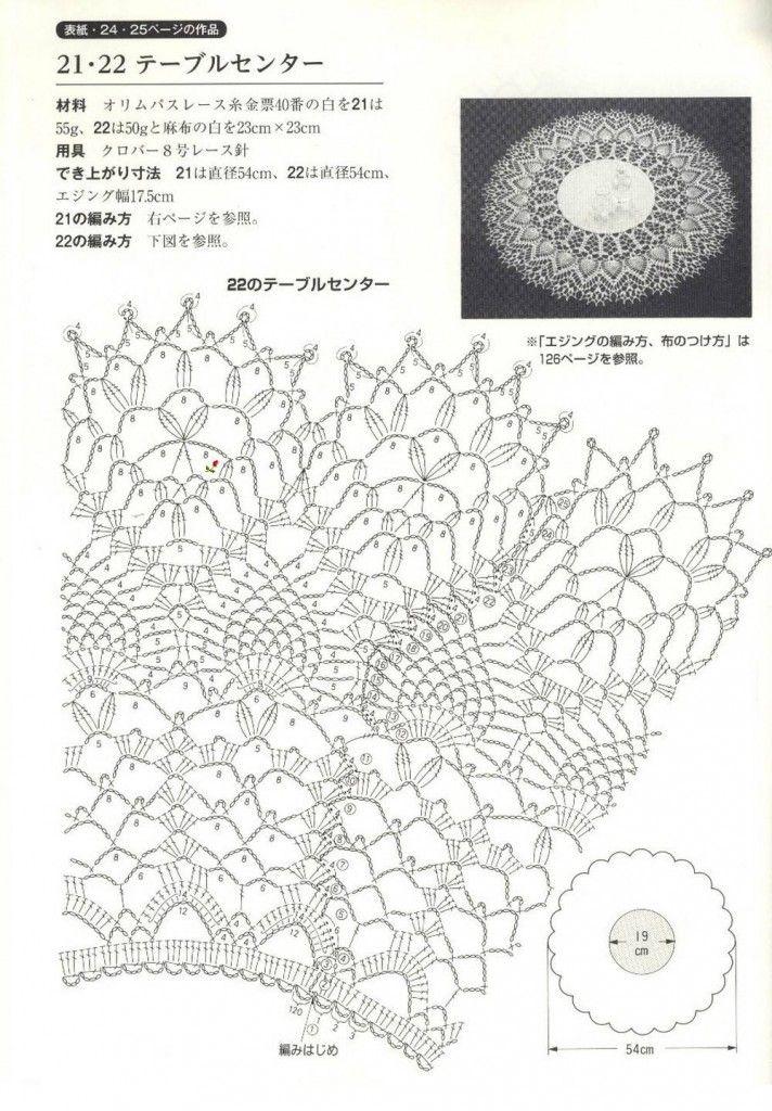 Three Beautiful Crochet Doily Pattern | carpetas | Pinterest ...