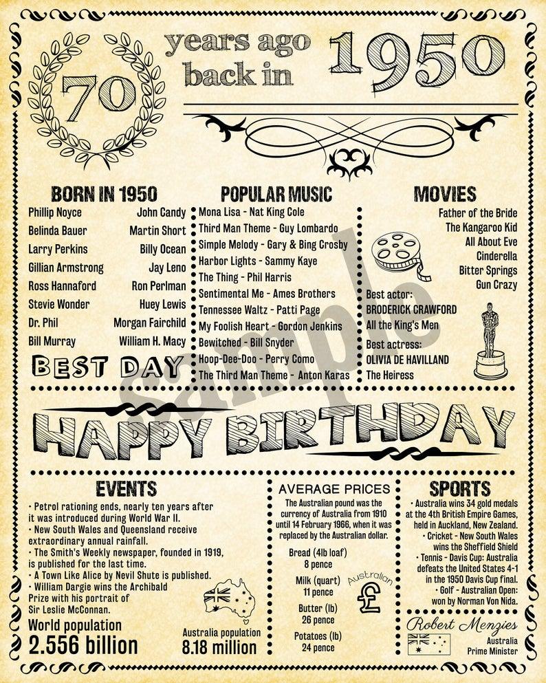 1950 Birthday Poster Australian Version 70th Birthday 1950