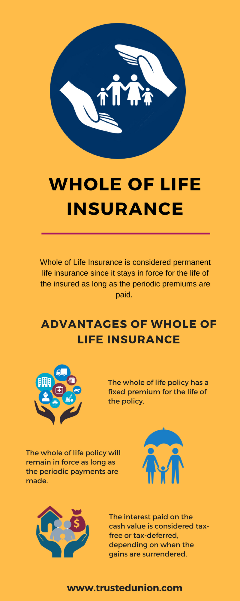 One Of The Most Popular Uses For Whole Of Life Insurance Is For