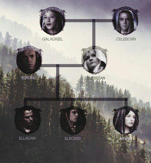 Elrond's family tree. I like how Celebrian looks here ...