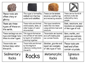 Three Types of Rocks Sort (Sedimentary, Igneous, Metamorphic ...