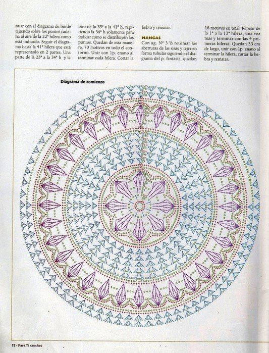 Patrones Crochet: Bolero Tejido en Circulo Patron … | mandalas ...