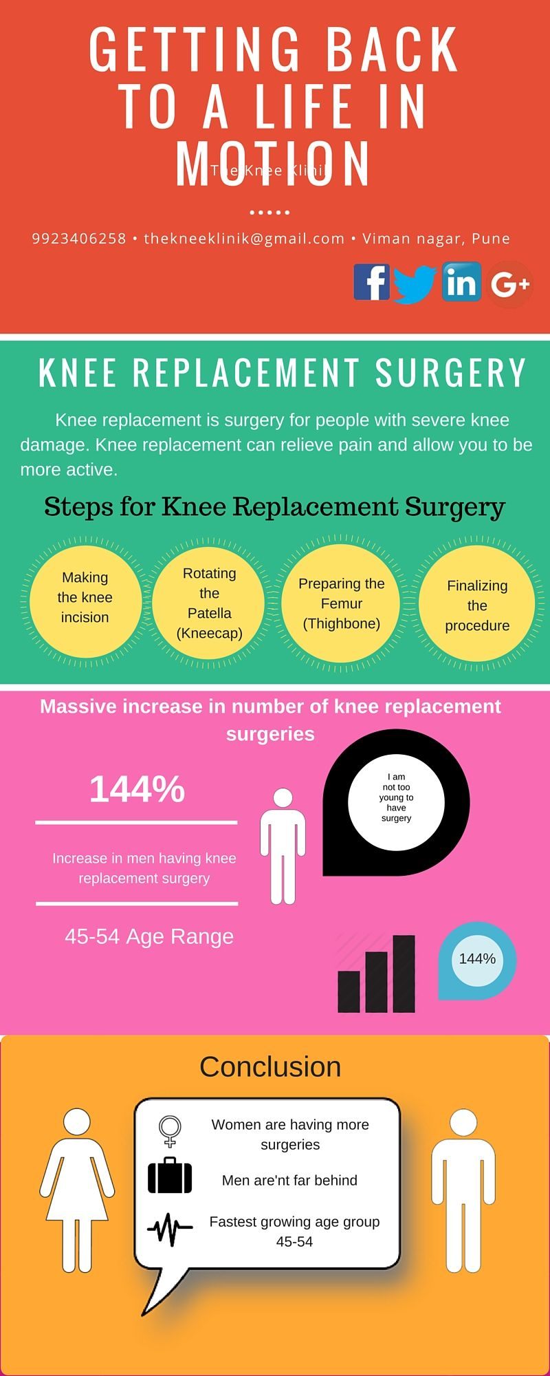 Dr Anshu Sachdev is best orthopedic surgeon in Pune. He