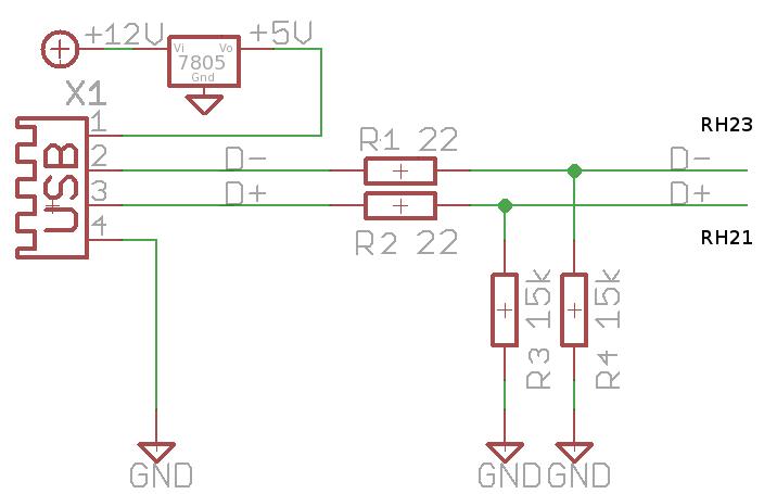Developer problems: Adding native USB port to WRT54GL