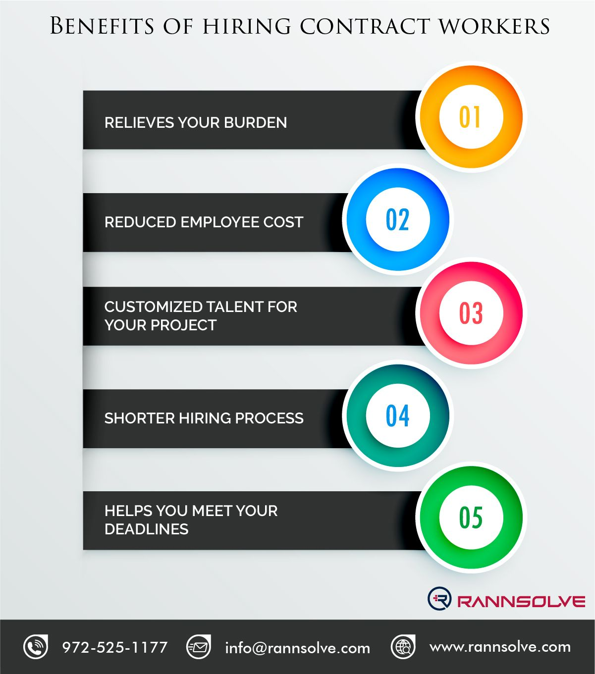 Benefits of Hiring Contract Workers in 2020 Staffing