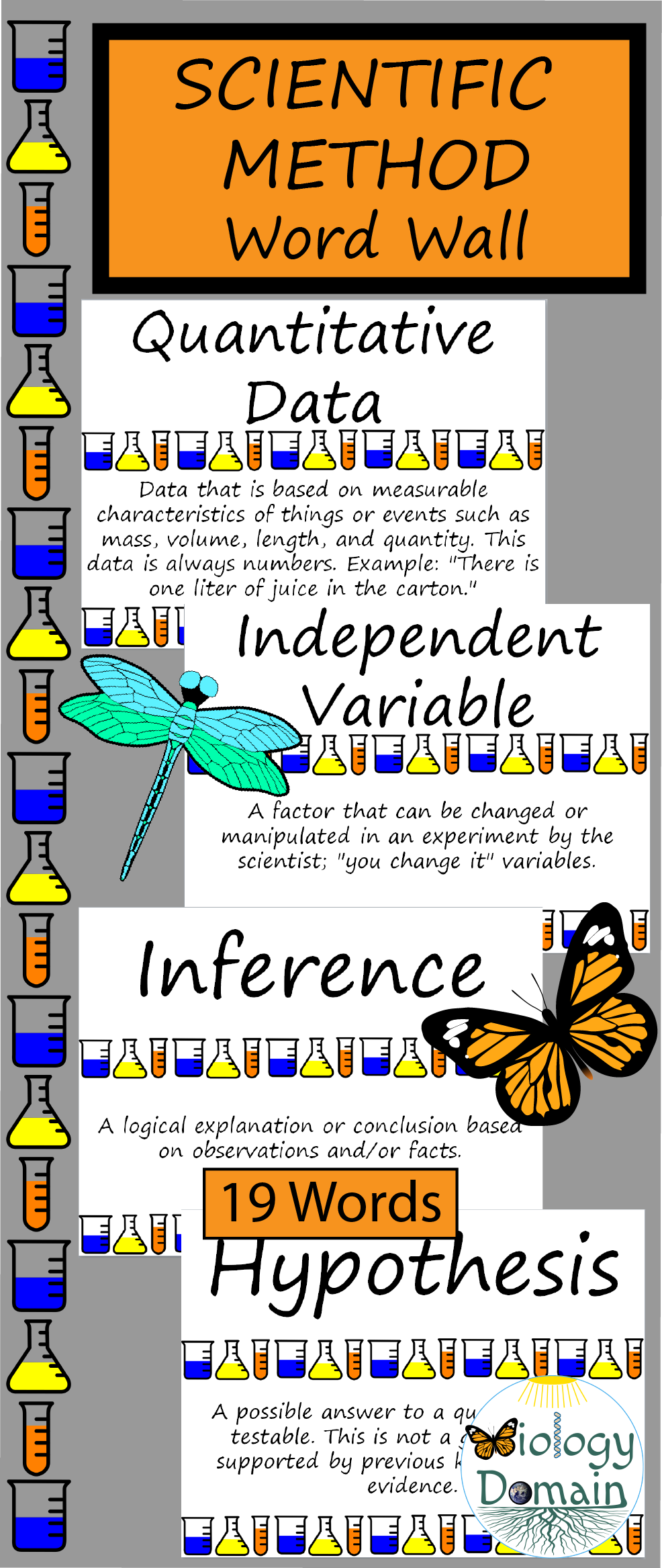 Scientific Method Word Wall Vocabulary Cards FREE