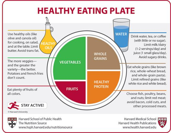 Healthy Eating Plate Life Inspiration Diy Pinterest