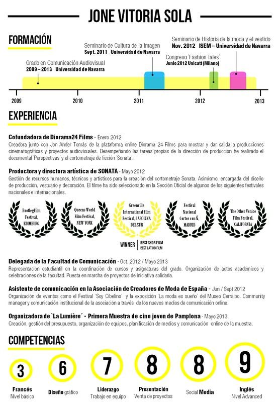 Mi Curriculum Vitae Cv Jone Vitoria Film Maker Cine | Film Resume
